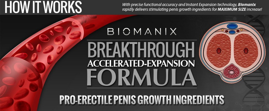 Biomanix Ingredients